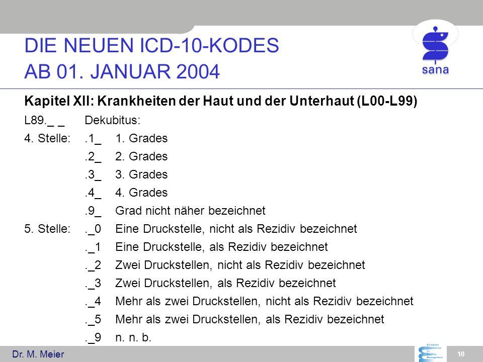 Dr. M. Meier 10 Kapitel XII: Krankheiten der Haut und der Unterhaut (L00-L99) L89._ _Dekubitus: 4. Stelle:.1_1. Grades.2_2. Grades.3_3. Grades.4_4. Gr