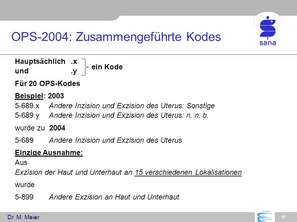 Dr. M. Meier 15 OPS-2004: Zusammengeführte Kodes Hauptsächlich.x und.y Für 20 OPS-Kodes Beispiel: 2003 5-689.xAndere Inzision und Exzision des Uterus: