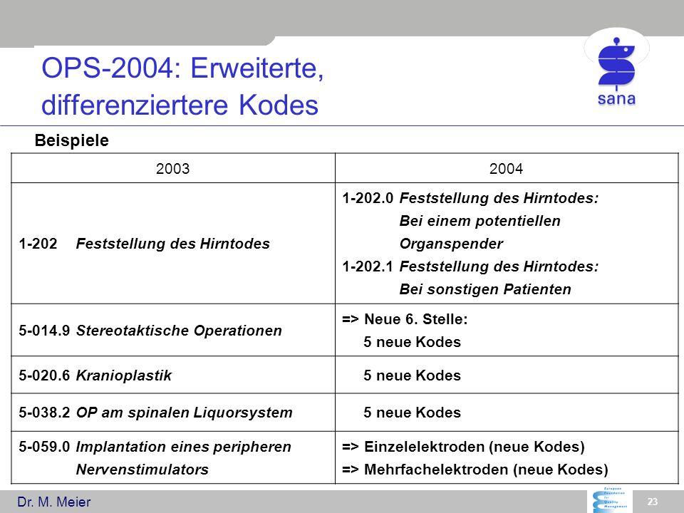 Dr. M. Meier 23 OPS-2004: Erweiterte, differenziertere Kodes 20032004 1-202Feststellung des Hirntodes 1-202.0Feststellung des Hirntodes: Bei einem pot