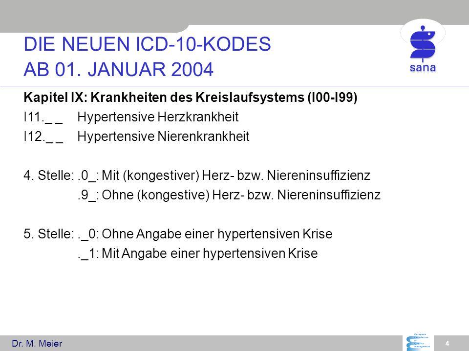 Dr. M. Meier 4 Kapitel IX: Krankheiten des Kreislaufsystems (I00-I99) I11._ _Hypertensive Herzkrankheit I12._ _Hypertensive Nierenkrankheit 4. Stelle: