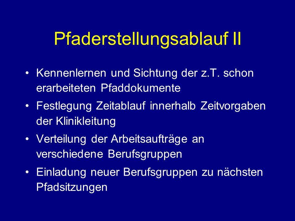 Pfaderstellungsablauf II Kennenlernen und Sichtung der z.T.
