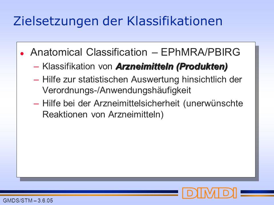 GMDS/STM – 3.6.05 Zielsetzungen der Klassifikationen l Anatomical Classification – EPhMRA/PBIRG Arzneimitteln (Produkten) –Klassifikation von Arzneimi