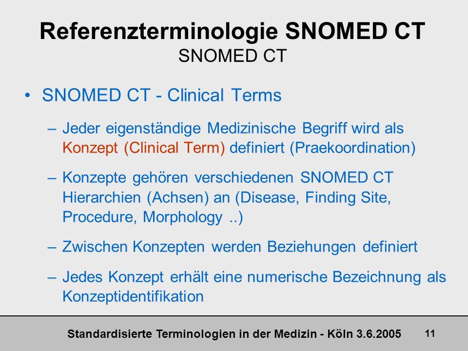 Standardisierte Terminologien in der Medizin - Köln 3.6.2005 11 Referenzterminologie SNOMED CT SNOMED CT SNOMED CT - Clinical Terms –Jeder eigenständi