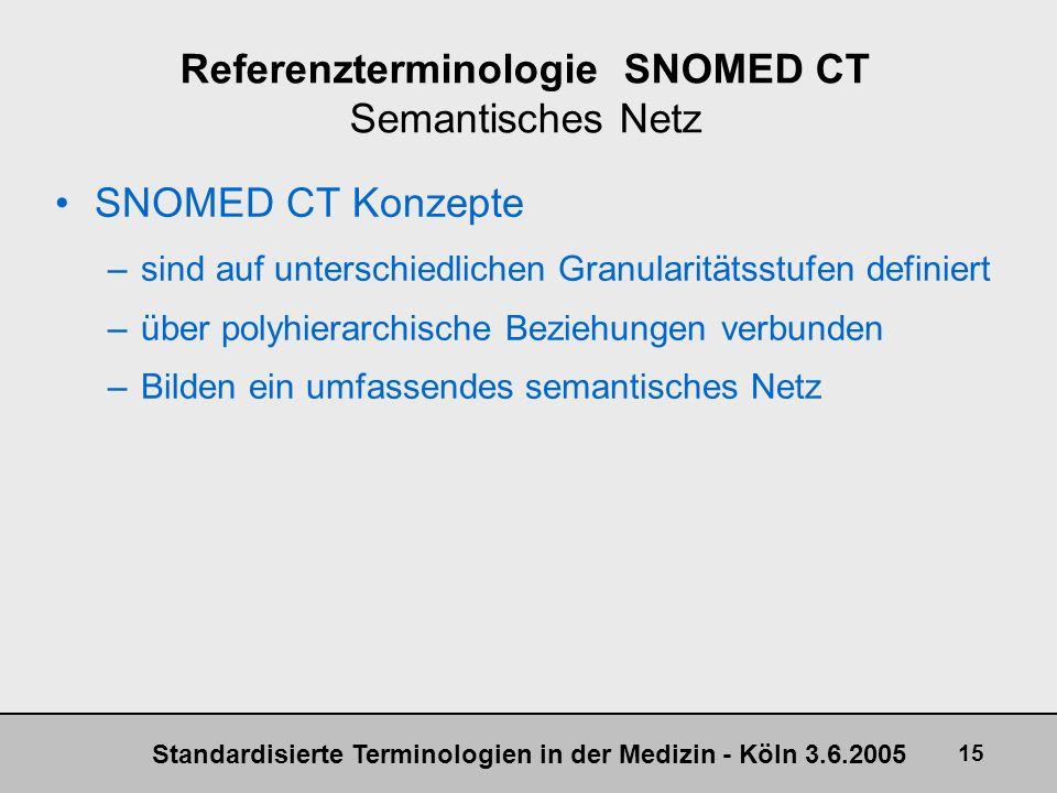 Standardisierte Terminologien in der Medizin - Köln 3.6.2005 15 Referenzterminologie SNOMED CT Semantisches Netz SNOMED CT Konzepte –sind auf untersch
