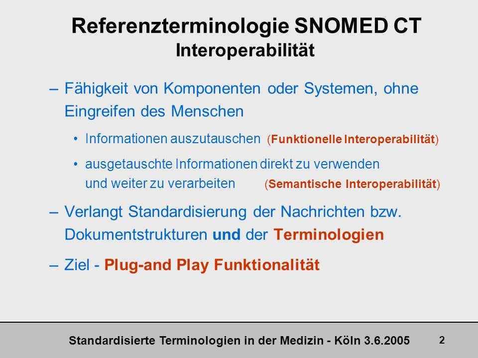 Standardisierte Terminologien in der Medizin - Köln 3.6.2005 2 Referenzterminologie SNOMED CT Interoperabilität –Fähigkeit von Komponenten oder System