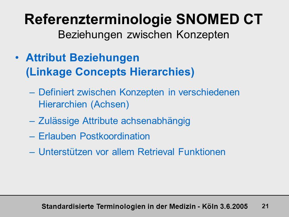 Standardisierte Terminologien in der Medizin - Köln 3.6.2005 21 Referenzterminologie SNOMED CT Beziehungen zwischen Konzepten Attribut Beziehungen (Li