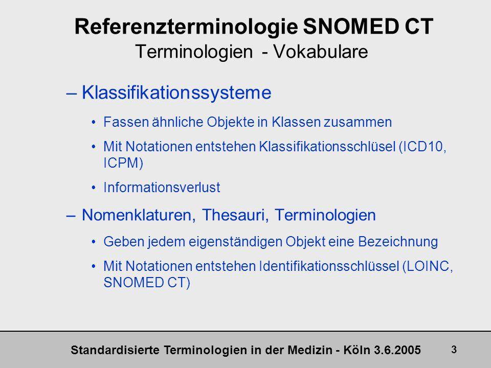 Standardisierte Terminologien in der Medizin - Köln 3.6.2005 44 SNOMED CT Alpha-ID –Ad-hoc Zuordnung einer numerischen Notation zu Inhalten des ICD10 Thesaurus –Inhaltliche Vernetzung nur über ICD10 –Keine Differenzierung zwischen feiner granulierten Konzepten und Synonymen –Keine internationale Äquivalenz –Einfügen in SNOMED CT - Synonym Katalog erweitern