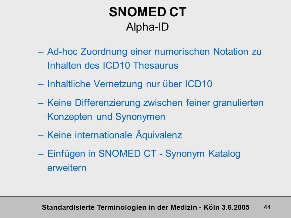 Standardisierte Terminologien in der Medizin - Köln 3.6.2005 44 SNOMED CT Alpha-ID –Ad-hoc Zuordnung einer numerischen Notation zu Inhalten des ICD10