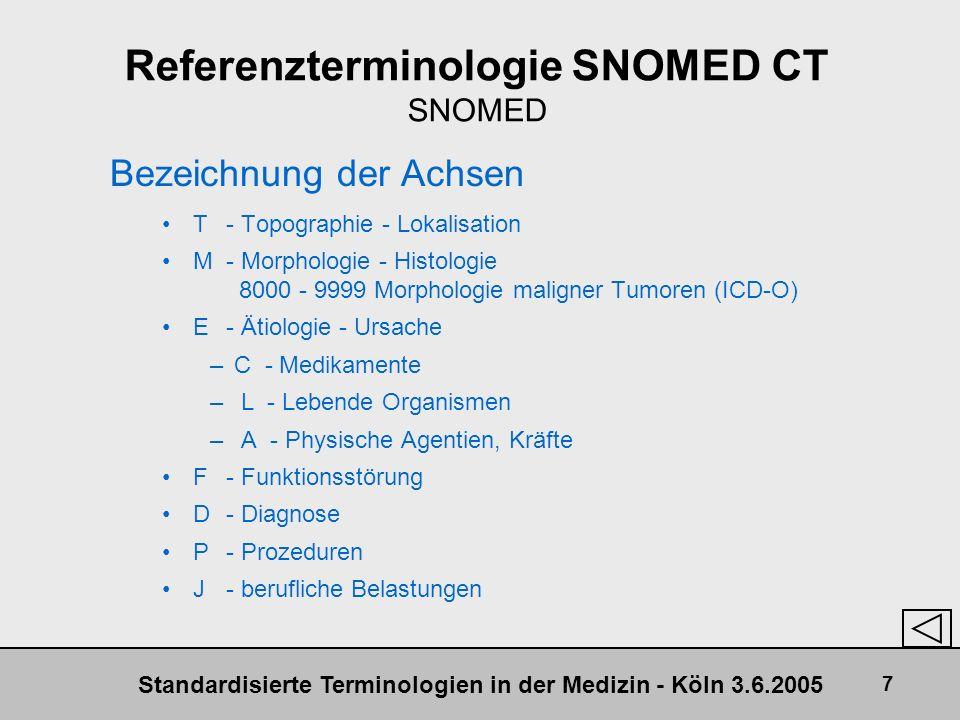 Standardisierte Terminologien in der Medizin - Köln 3.6.2005 8 Referenzterminologie SNOMED CT Postkoordination - Praekoordination Beispiel für Postkoordination (nach Leiner) Ein Schiffskoch J53150 wird mit den Symptomen Fieber F03003 , Schüttelfrost F03260 und Diarrhoe F62400 als Notfall in ein Krankenhaus aufgenommen P00300 .