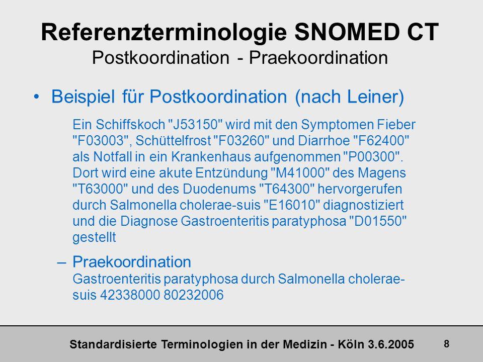 Standardisierte Terminologien in der Medizin - Köln 3.6.2005 19 SNOMED CT - Achsen (Hierarchien) Konzepte werden einer von 18 verschiedenen Achsen zugeordnet 3 Hauptachsen 15 unterstützende Achsen