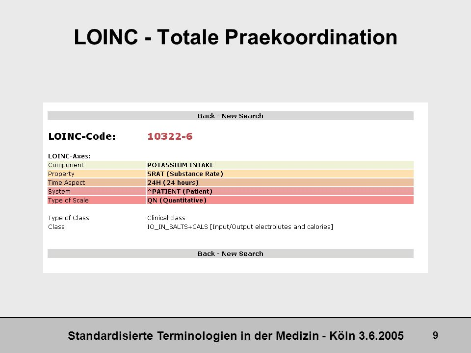 Standardisierte Terminologien in der Medizin - Köln 3.6.2005 20 Referenzterminologie SNOMED CT Beziehungen zwischen Konzepten Mehrere Beziehungstypen sind definiert –Hierarchische Beziehungen innerhalb einer Achse Is-a Is-part-of