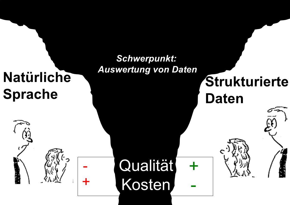 Qualität Kosten - + Natürliche Sprache Strukturierte Daten Schwerpunkt: Auswertung von Daten + -