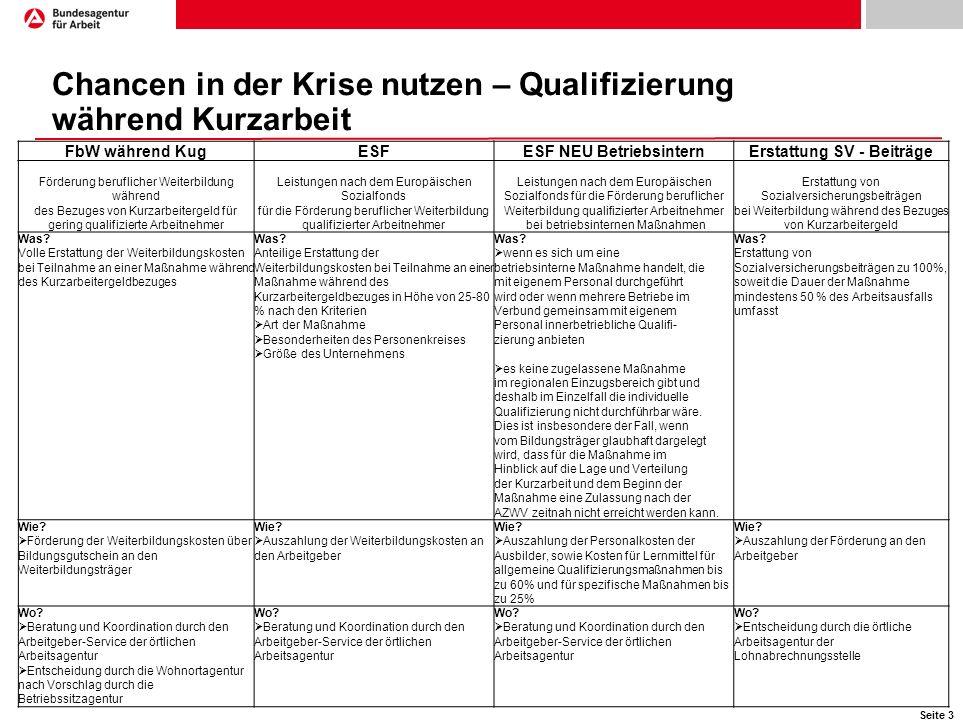 Seite 3 Chancen in der Krise nutzen – Qualifizierung während Kurzarbeit FbW während KugESFESF NEU BetriebsinternErstattung SV - Beiträge Förderung ber
