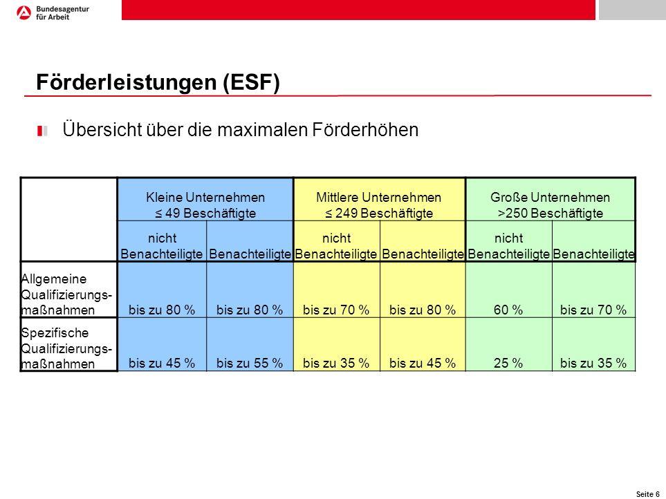 Seite 6 Förderleistungen (ESF) Übersicht über die maximalen Förderhöhen Kleine Unternehmen 49 Beschäftigte Mittlere Unternehmen 249 Beschäftigte Große