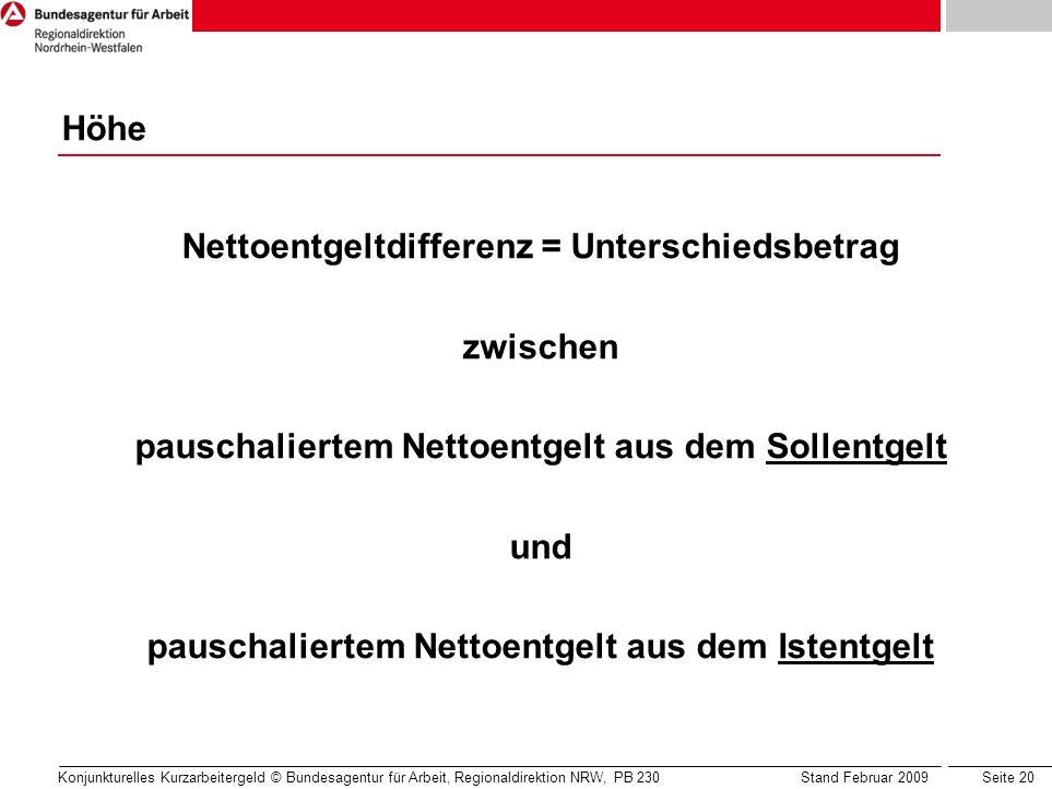 Seite 20 Konjunkturelles Kurzarbeitergeld © Bundesagentur für Arbeit, Regionaldirektion NRW, PB 230 Stand Februar 2009 Nettoentgeltdifferenz = Untersc