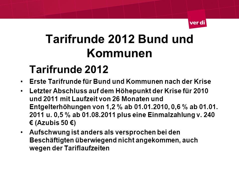 Tarifrunde 2012 Bund und Kommunen Tarifrunde 2012 Erste Tarifrunde für Bund und Kommunen nach der Krise Letzter Abschluss auf dem Höhepunkt der Krise