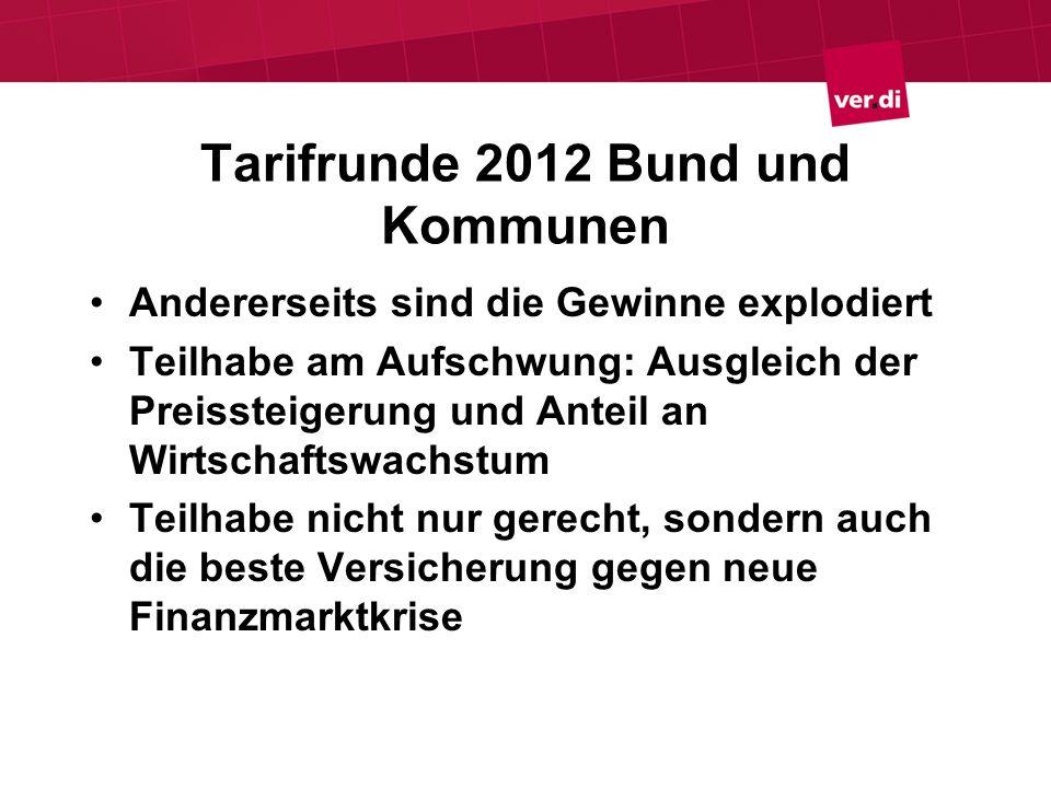 Tarifrunde 2012 Bund und Kommunen Andererseits sind die Gewinne explodiert Teilhabe am Aufschwung: Ausgleich der Preissteigerung und Anteil an Wirtsch