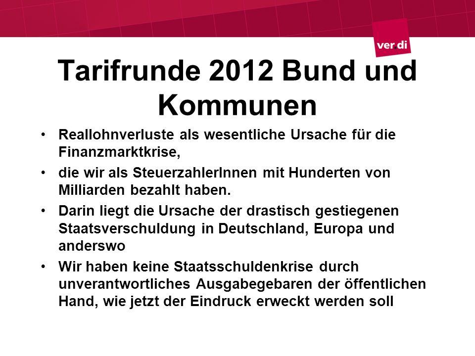 Tarifrunde 2012 Bund und Kommunen Reallohnverluste als wesentliche Ursache für die Finanzmarktkrise, die wir als SteuerzahlerInnen mit Hunderten von Milliarden bezahlt haben.
