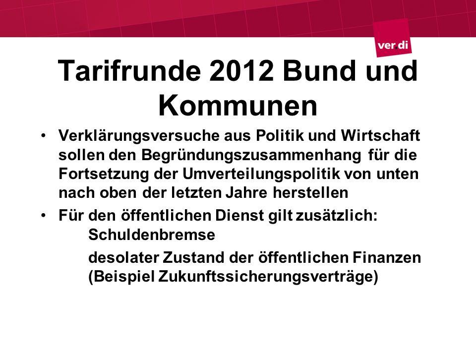 Tarifrunde 2012 Bund und Kommunen Verklärungsversuche aus Politik und Wirtschaft sollen den Begründungszusammenhang für die Fortsetzung der Umverteilu