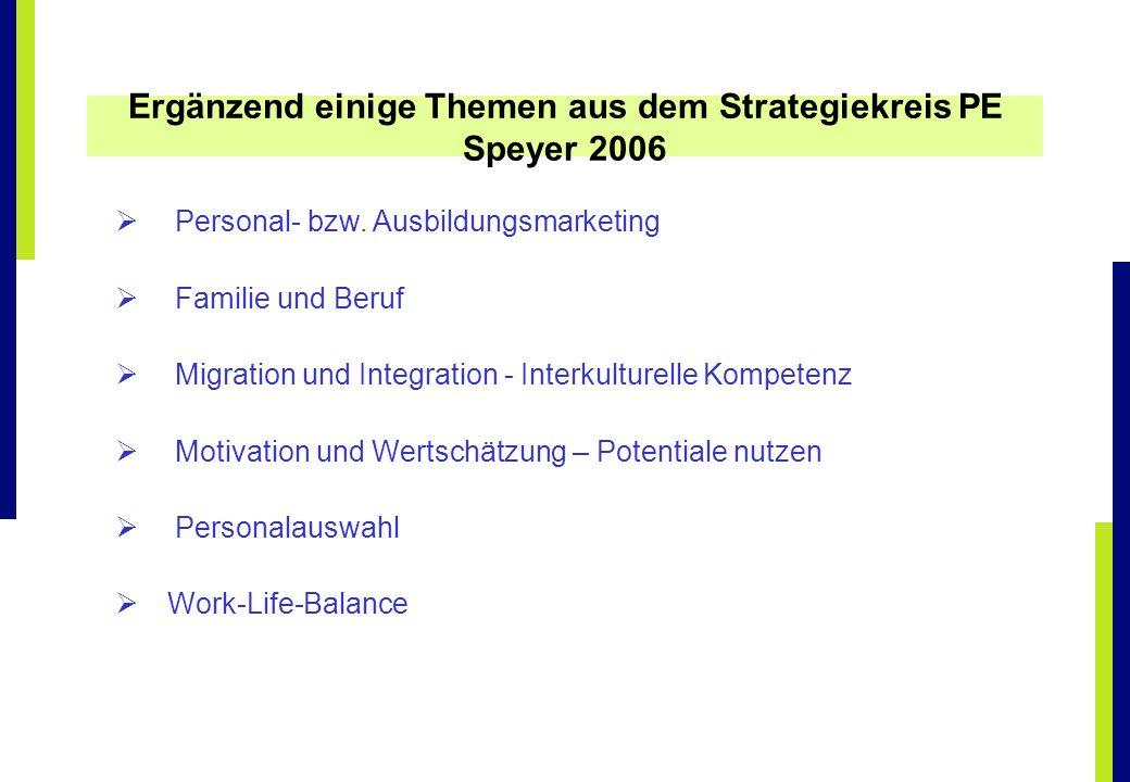 Personal- bzw. Ausbildungsmarketing Familie und Beruf Migration und Integration - Interkulturelle Kompetenz Motivation und Wertschätzung – Potentiale