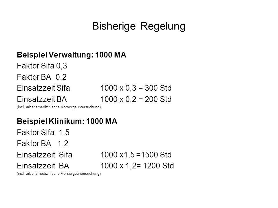Bisherige Regelung Beispiel Verwaltung: 1000 MA Faktor Sifa 0,3 Faktor BA 0,2 Einsatzzeit Sifa1000 x 0,3 = 300 Std Einsatzzeit BA 1000 x 0,2 = 200 Std