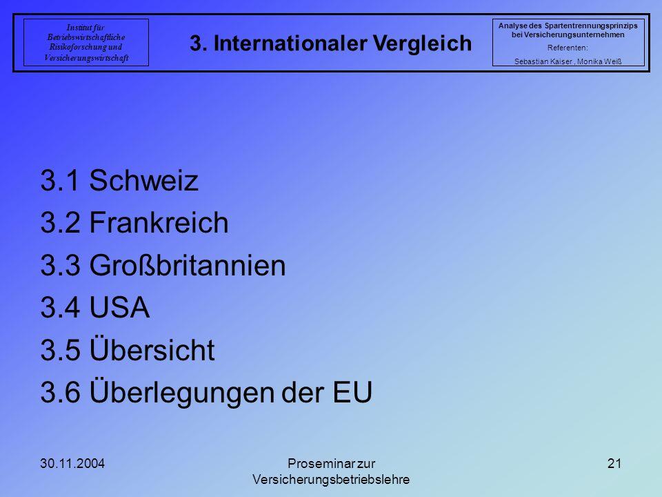 30.11.2004Proseminar zur Versicherungsbetriebslehre 21 3. Internationaler Vergleich Analyse des Spartentrennungsprinzips bei Versicherungsunternehmen