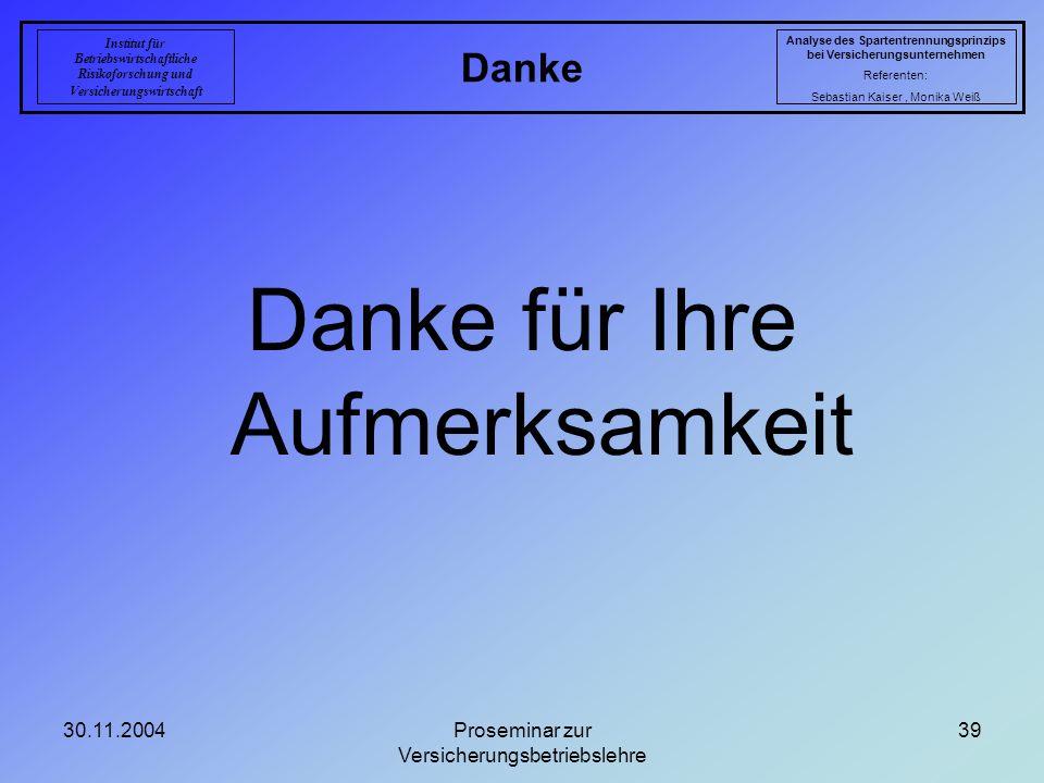 30.11.2004Proseminar zur Versicherungsbetriebslehre 39 Danke Analyse des Spartentrennungsprinzips bei Versicherungsunternehmen Referenten: Sebastian K