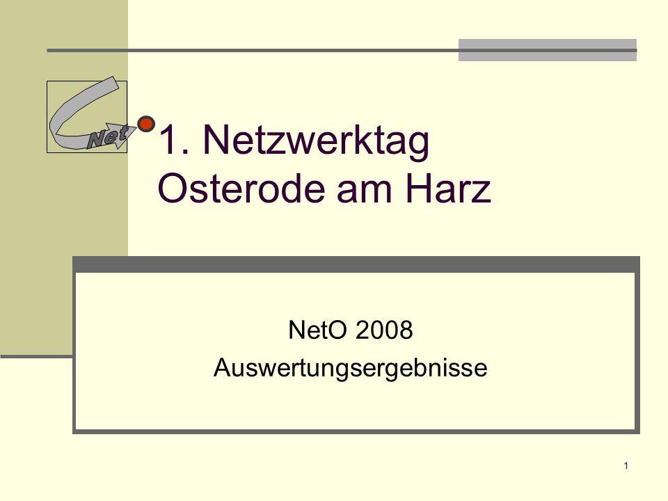 1 1. Netzwerktag Osterode am Harz NetO 2008 Auswertungsergebnisse