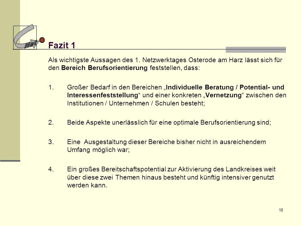 18 Fazit 1 Als wichtigste Aussagen des 1. Netzwerktages Osterode am Harz lässt sich für den Bereich Berufsorientierung feststellen, dass: 1.Großer Bed