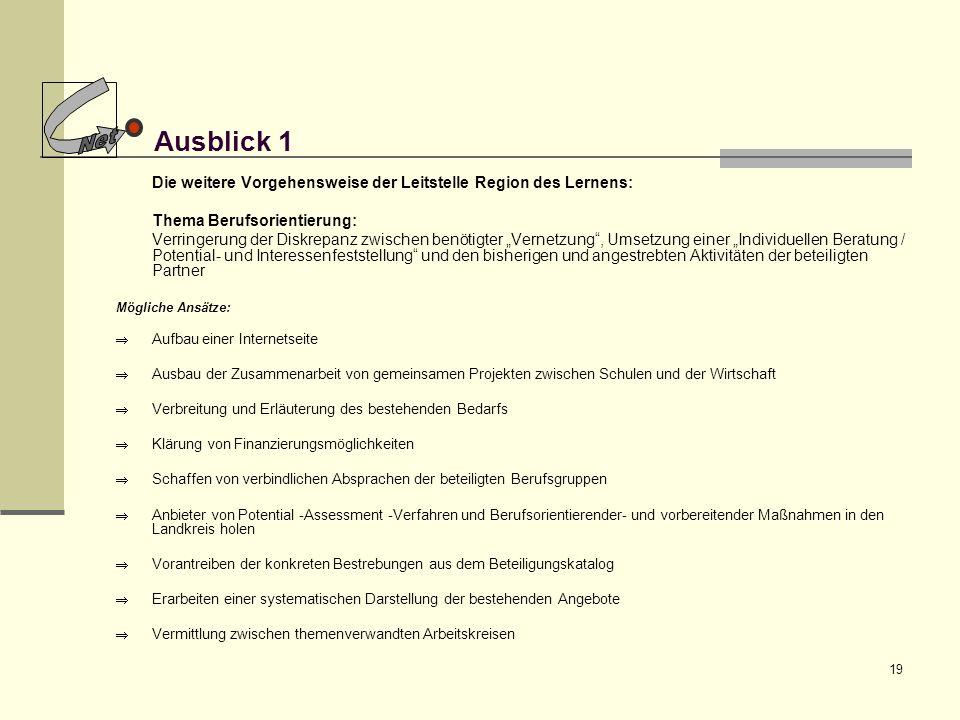 19 Ausblick 1 Die weitere Vorgehensweise der Leitstelle Region des Lernens: Thema Berufsorientierung: Verringerung der Diskrepanz zwischen benötigter