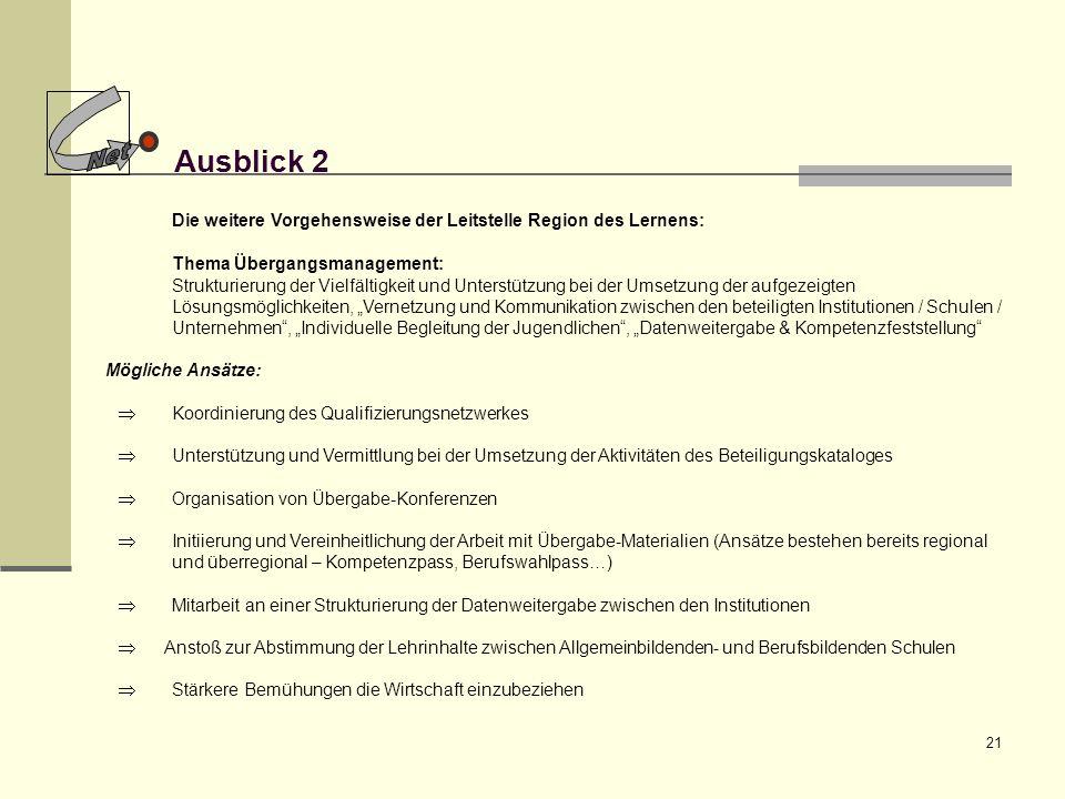21 Ausblick 2 Die weitere Vorgehensweise der Leitstelle Region des Lernens: Thema Übergangsmanagement: Strukturierung der Vielfältigkeit und Unterstüt
