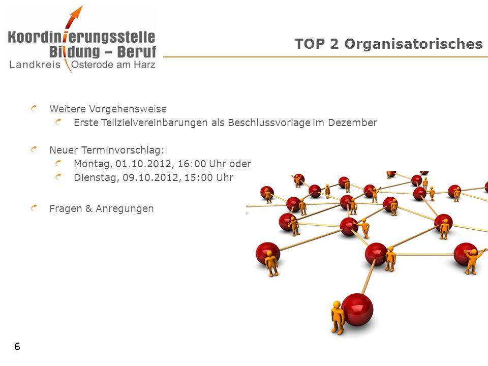 TOP 2 Organisatorisches 6 Weitere Vorgehensweise Erste Teilzielvereinbarungen als Beschlussvorlage im Dezember Neuer Terminvorschlag: Montag, 01.10.2012, 16:00 Uhr oder Dienstag, 09.10.2012, 15:00 Uhr Fragen & Anregungen