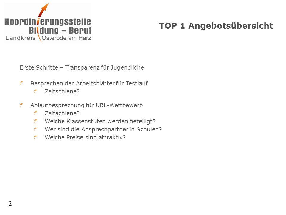 TOP 1 Angebotsübersicht Erste Schritte – Transparenz für Jugendliche Besprechen der Arbeitsblätter für Testlauf Zeitschiene.