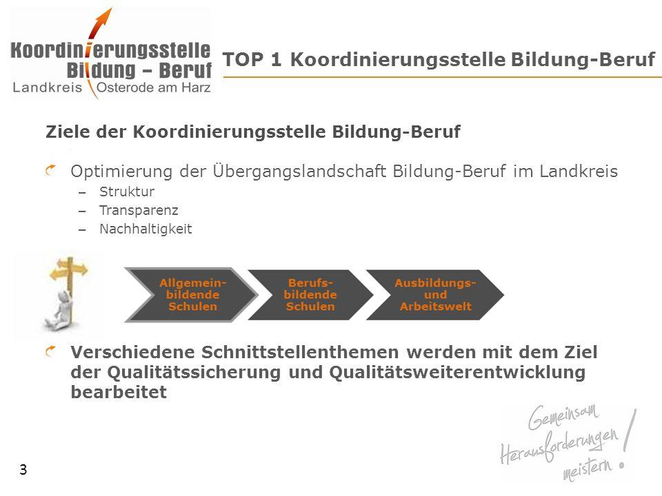 TOP 1 Koordinierungsstelle Bildung-Beruf Ziele der Koordinierungsstelle Bildung-Beruf Optimierung der Übergangslandschaft Bildung-Beruf im Landkreis –