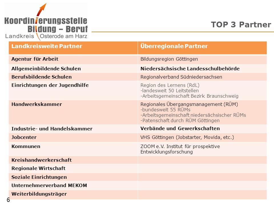 TOP 3 Partner Landkreisweite PartnerÜberregionale Partner Agentur für ArbeitBildungsregion Göttingen Allgemeinbildende SchulenNiedersächsische Landess