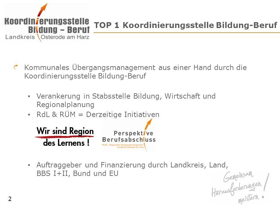 TOP 1 Koordinierungsstelle Bildung-Beruf Kommunales Übergangsmanagement aus einer Hand durch die Koordinierungsstelle Bildung-Beruf Verankerung in Sta