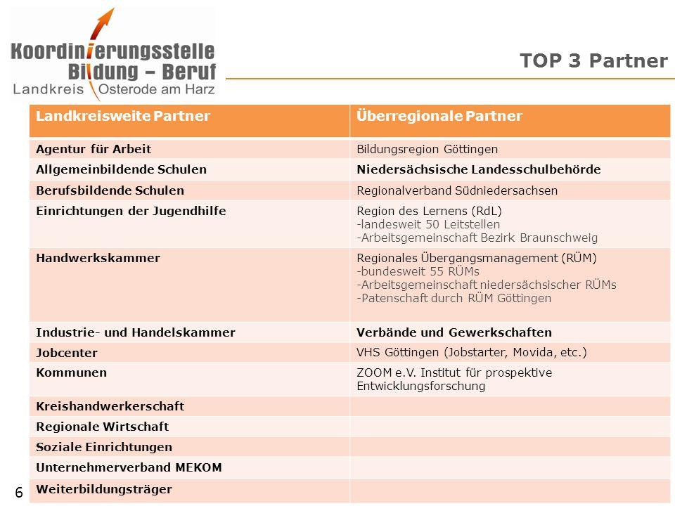 Landkreisweite PartnerÜberregionale Partner Agentur für ArbeitBildungsregion Göttingen Allgemeinbildende SchulenNiedersächsische Landesschulbehörde Be