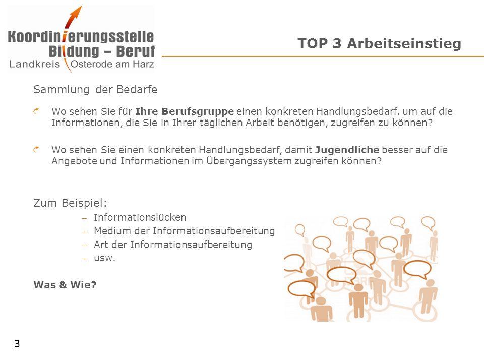 TOP 3 Arbeitseinstieg Sammlung der Bedarfe Wo sehen Sie für Ihre Berufsgruppe einen konkreten Handlungsbedarf, um auf die Informationen, die Sie in Ih