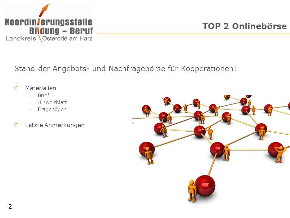 TOP 2 Onlinebörse Stand der Angebots- und Nachfragebörse für Kooperationen: Materialien – Brief – Hinweisblatt – Fragebögen Letzte Anmerkungen 2