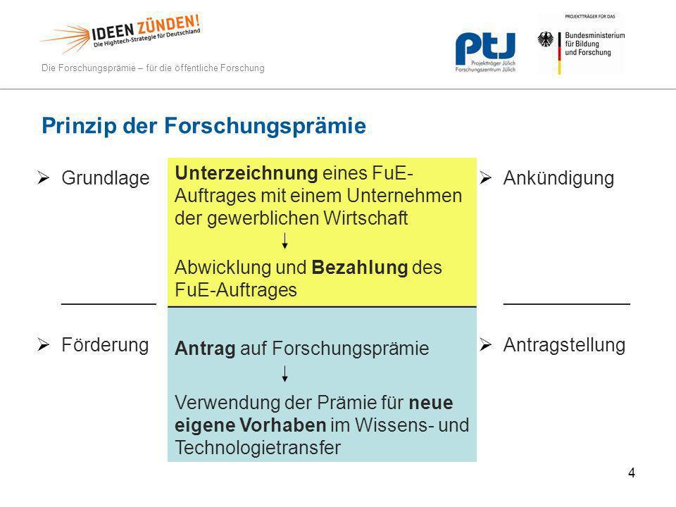 Die Forschungsprämie – für die öffentliche Forschung 4 Prinzip der Forschungsprämie Grundlage _________ Förderung Unterzeichnung eines FuE- Auftrages