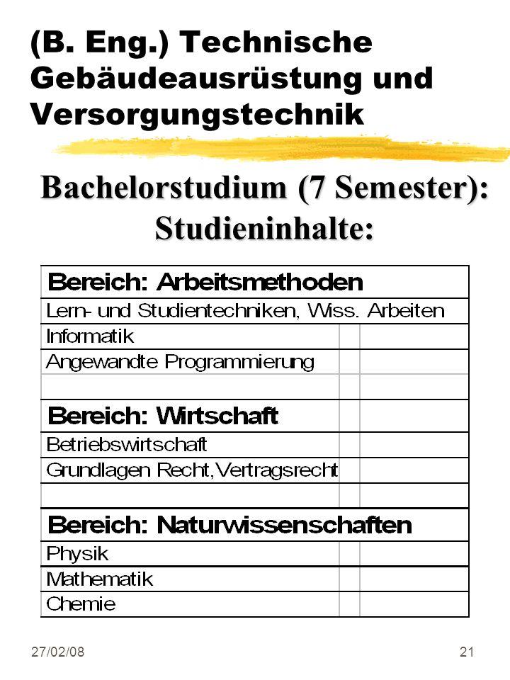 27/02/0821 (B. Eng.) Technische Gebäudeausrüstung und Versorgungstechnik Bachelorstudium (7 Semester): Studieninhalte: