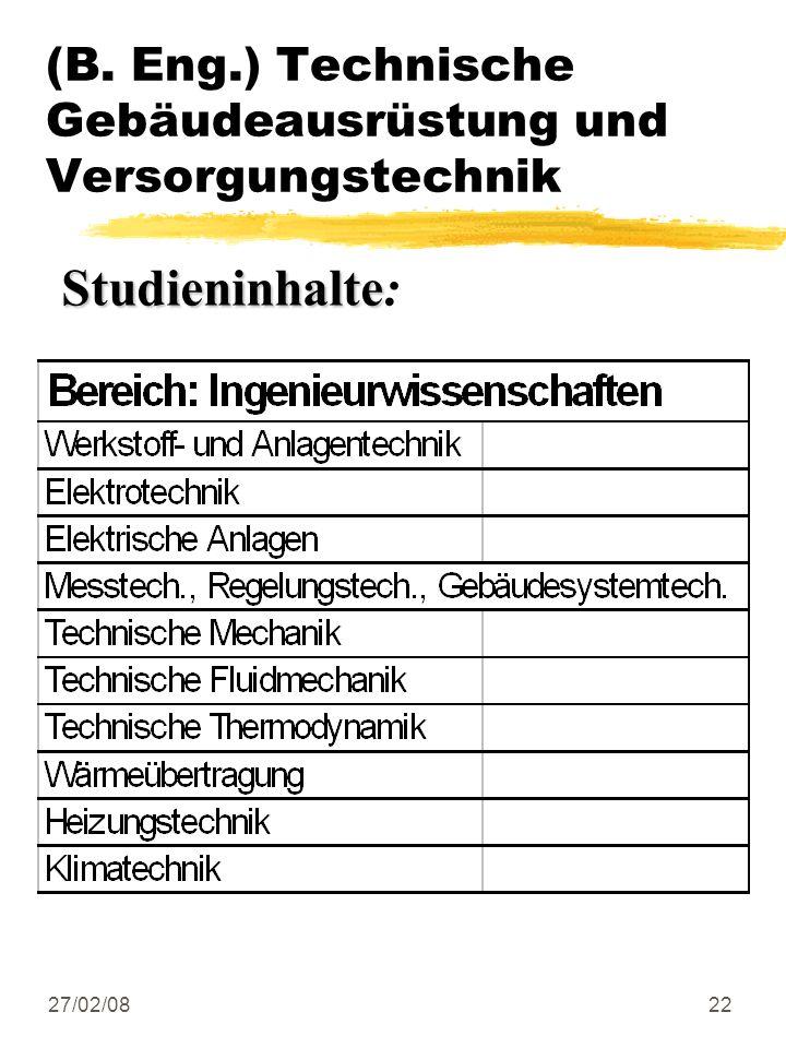 27/02/0822 (B. Eng.) Technische Gebäudeausrüstung und Versorgungstechnik Studieninhalte Studieninhalte: