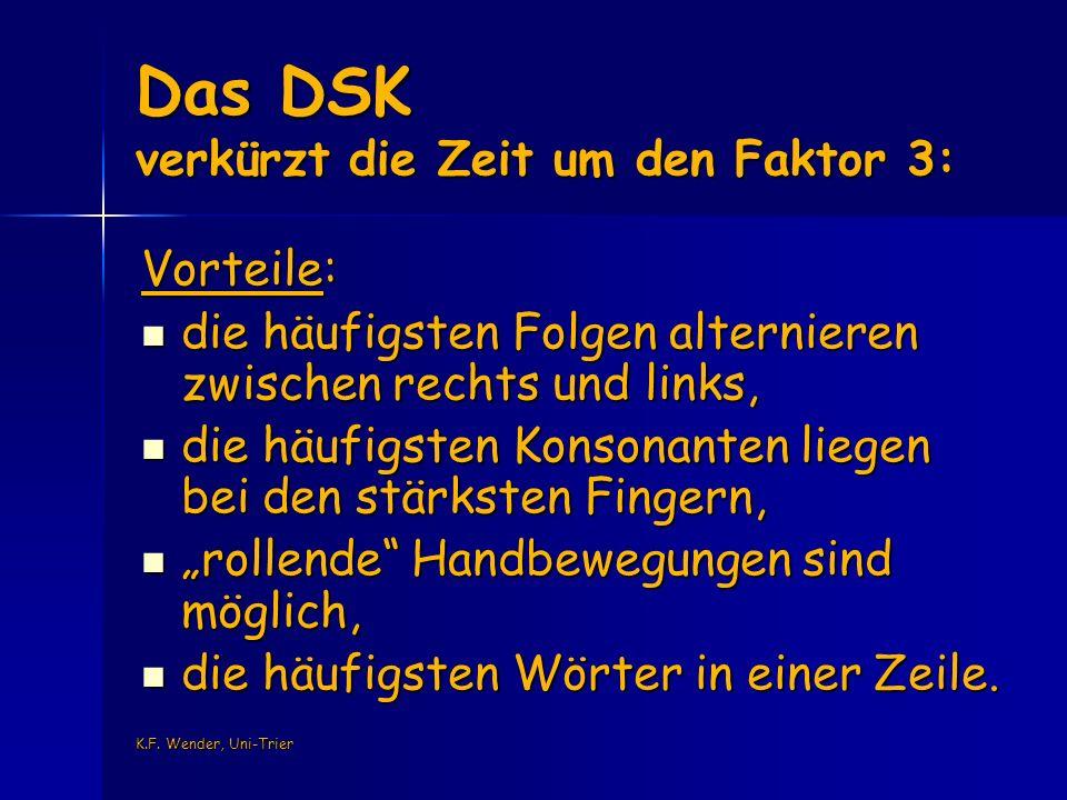K.F. Wender, Uni-Trier Das DSK verkürzt die Zeit um den Faktor 3: Vorteile: die häufigsten Folgen alternieren zwischen rechts und links, die häufigste