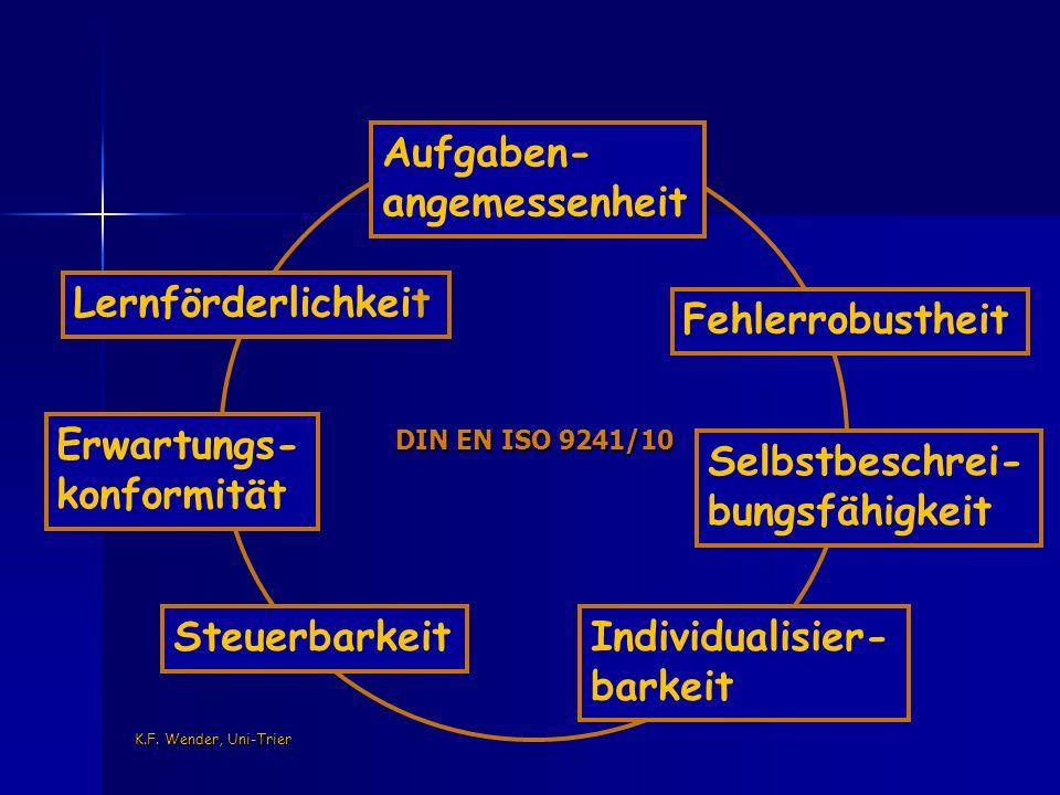 K.F. Wender, Uni-Trier Aufgaben- angemessenheit Lernförderlichkeit Fehlerrobustheit Selbstbeschrei- bungsfähigkeit Erwartungs- konformität Steuerbarke