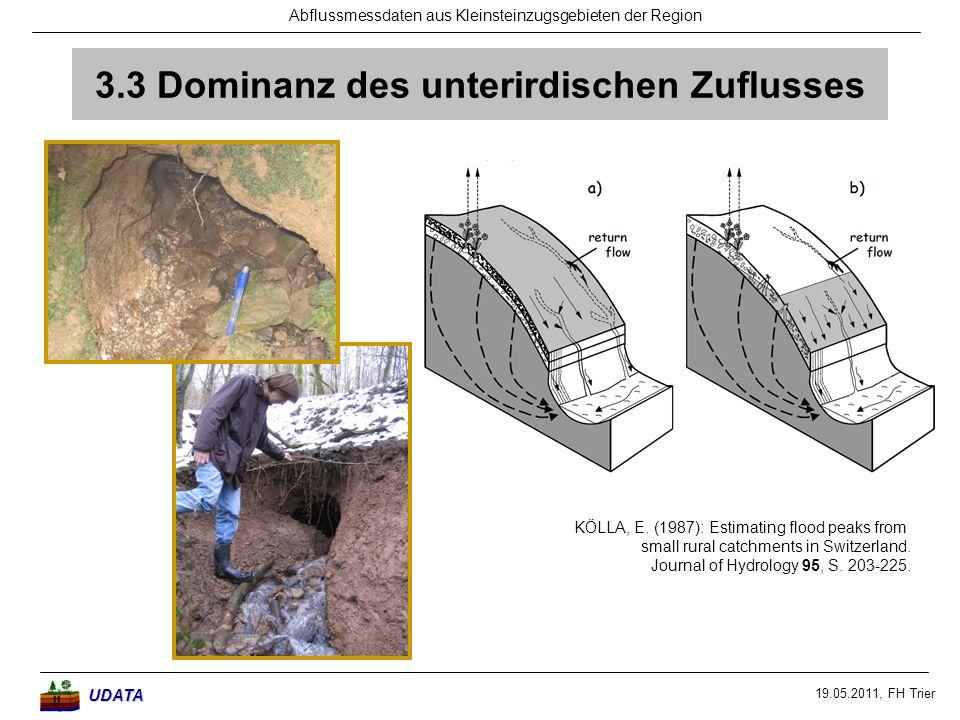 19.05.2011, FH Trier Abflussmessdaten aus Kleinsteinzugsgebieten der RegionUDATA 3.3 Dominanz des unterirdischen Zuflusses KÖLLA, E. (1987): Estimatin