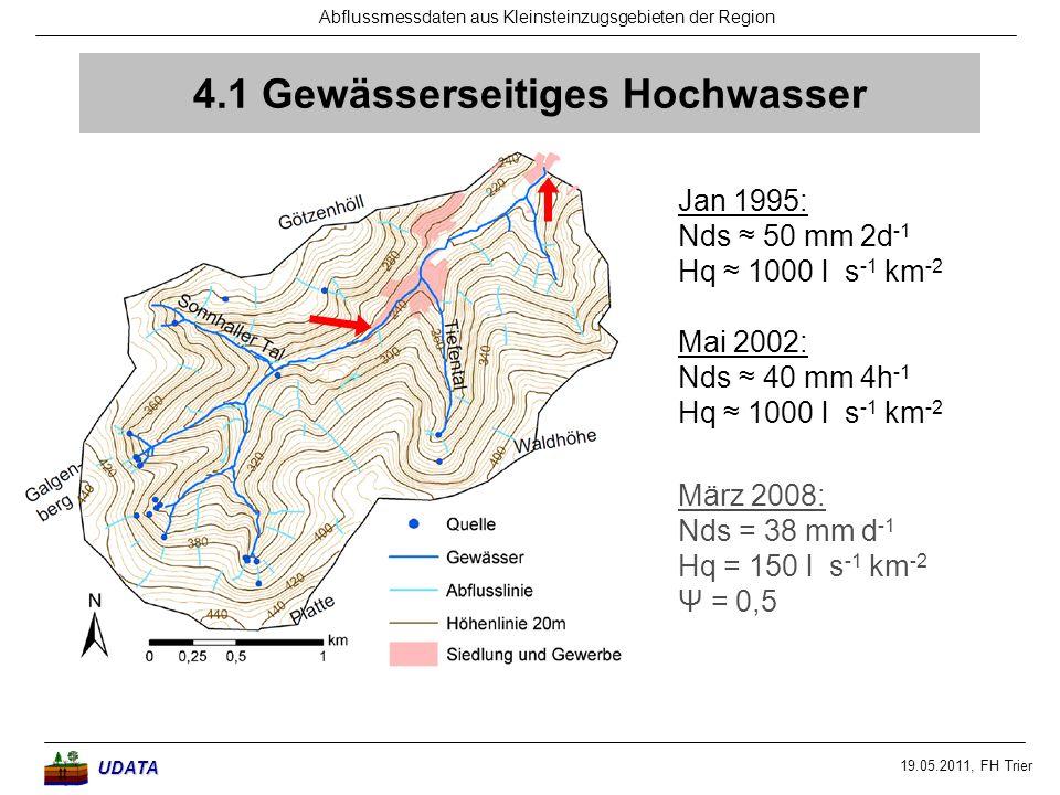 19.05.2011, FH Trier Abflussmessdaten aus Kleinsteinzugsgebieten der RegionUDATA 4.1 Gewässerseitiges Hochwasser Jan 1995: Nds 50 mm 2d -1 Hq 1000 l s