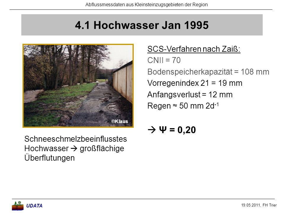 19.05.2011, FH Trier Abflussmessdaten aus Kleinsteinzugsgebieten der RegionUDATA 4.1 Hochwasser Jan 1995 SCS-Verfahren nach Zaiß: CNII = 70 Bodenspeic