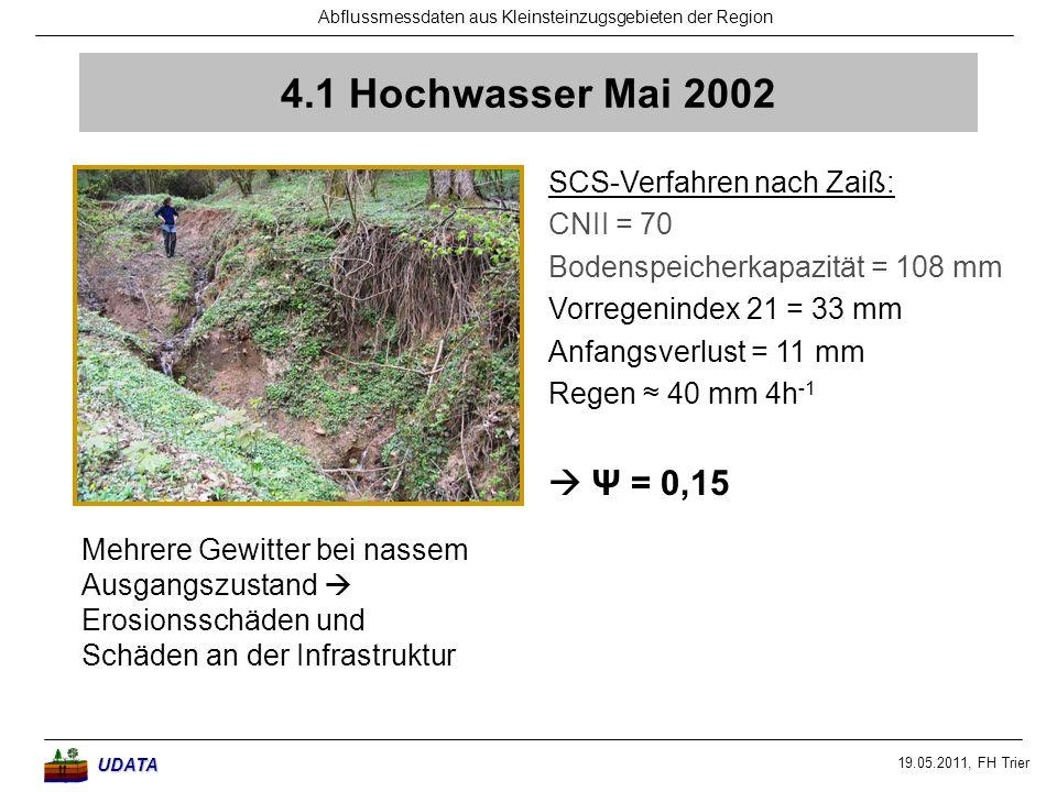 19.05.2011, FH Trier Abflussmessdaten aus Kleinsteinzugsgebieten der RegionUDATA 4.1 Hochwasser Mai 2002 SCS-Verfahren nach Zaiß: CNII = 70 Bodenspeic