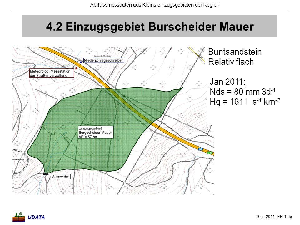 19.05.2011, FH Trier Abflussmessdaten aus Kleinsteinzugsgebieten der RegionUDATA 4.2 Einzugsgebiet Burscheider Mauer Jan 2011: Nds = 80 mm 3d -1 Hq =