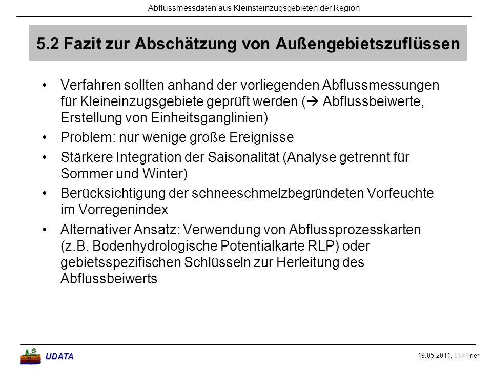 19.05.2011, FH Trier Abflussmessdaten aus Kleinsteinzugsgebieten der RegionUDATA 5.2 Fazit zur Abschätzung von Außengebietszuflüssen Verfahren sollten